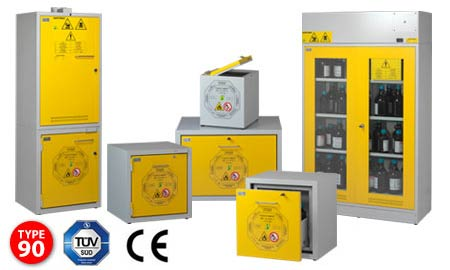 safe chemical storage cabinets